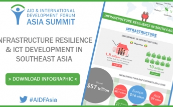 [Infographic] Infrastructure resilience & ICT development in Southeast Asia